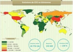 cop21 emission co2